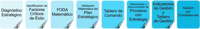 consultoria1 Consultoria