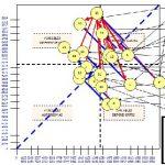 Análisis FODA Matemático