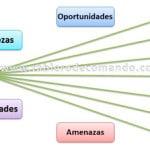 Qué significa Simplificar la Prospectiva Estratégica