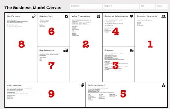 Bmo business model mayhem mp3 free download pdf