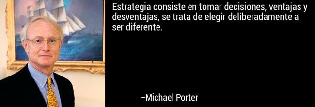 Estrategia competitiva según Porter