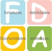 Análisis FODA - DOFA - SWOT