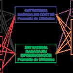 Factores Críticos de Éxito (FCE): Cómo Mejorar la Estrategia