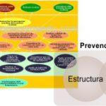 Riesgo | Relación entre el Balanced Scorecard y la Prevención de Riesgos