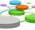¿Qué es una Gestión Integral? Ventajas de un Sistema Integrado de Gestión