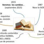Cambios en la próxima Norma ISO9001:2015