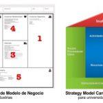 ¿Conoces el nivel de Innovación Estratégica de tu organización?