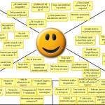 Mapa de empatía con los clientes