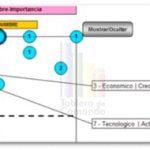 7 pasos para lograr un buen análisis del entorno