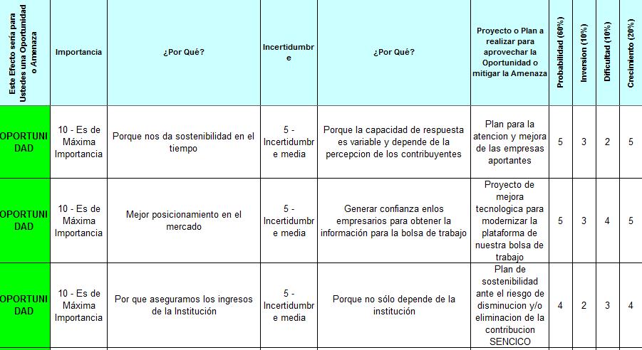 Escenarios para la planeación estratégica