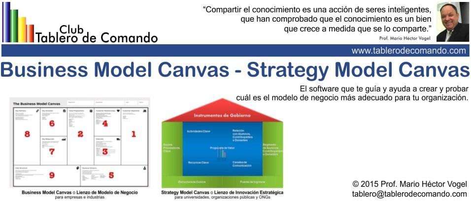 Software para Business Model Canvas en español