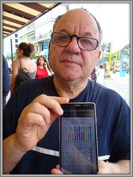 El Prof. Mario Héctor Vogel con su teléfono